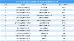 2019中国化学制药行业肿瘤治疗和免疫调节剂类优秀产品品牌出炉(附名单)