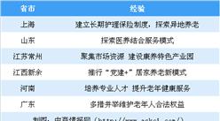 天津出臺促進養老服務發展三年行動方案 養老產業鏈及市場規模分析(圖)