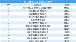 2019年湖北襄陽工業企業百強排行榜出爐(附全榜單)