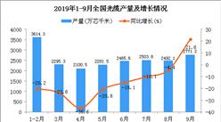 2019年1-3季度全国光缆产量同比下降16.3%