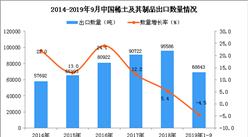 2019年1-3季度中國稀土及其制品出口量同比下降4.5%