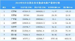 2019年9月全國各省市集成電路產量排行榜(全榜單)