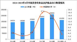 2019年1-3季度中國美容化妝品及護膚品出口量及金額增長情況分析