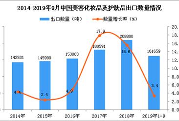 2019年1-3季度中国美容化妆品及护肤品出口量及金额增长情况分析