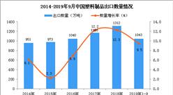 2019年1-3季度中国塑料制品出口量同比增长9.5%
