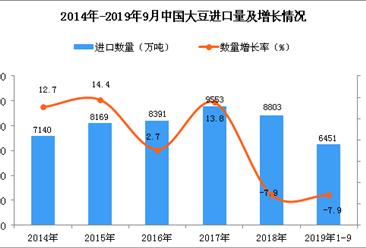 2019年1-3季度中国大豆进口量为6451万吨 同比下降7.9%