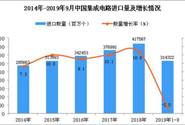 2019年1-3季度中国集成电路进口量为314322百万个 同比下降2.5%