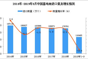 2019年1-9月中国蓄电池进口量及金额增长情况分析