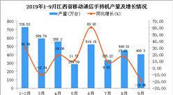 2019年1-3季度江西省手機產量為3803.19萬臺 同比增長10.7%