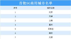 首批5G商用城市名單公布:你的城市上榜了嗎?(附名單)
