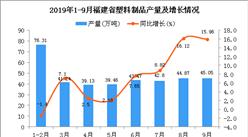 2019年1-9月福建省塑料制品产量及增长情况分析