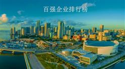 2019年山西省企业100强排行榜(附全榜单)