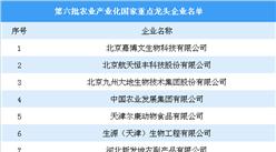 2019全國第六批農業產業化國家重點龍頭企業名單:300家企業入選(圖)