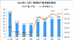 2019年1-3季度广西饮料产量为225.89万吨 同比下降31.85%
