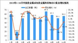 2019年10月中国贵金属或包贵金属的首饰出口量同比下降11%