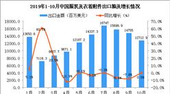 2019年10月中国服装及衣着附件出口金额为12712.9百万美元