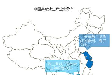 2019中国集成灶竞争格局分析:传统烟灶生产厂商竞争优势明显(附企业名单)