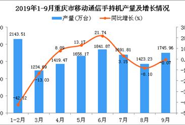 2019年1-3季度重庆市手机产量为13037.75万台 同比下降9.14%