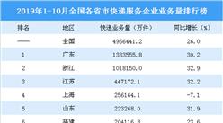 2019年1-10月全国各省市快递业务量排行榜:广东浙江超100亿件(图)