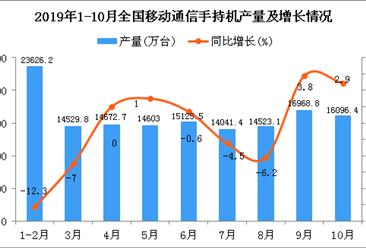 2019年1-10月全国手机产量为141344.6万台 四虎影院网站下降4.8%