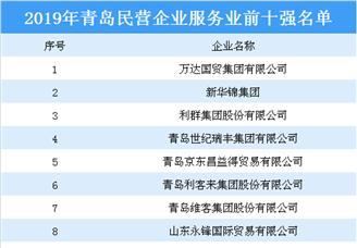 2019年青岛民营企业服务业10强排行榜