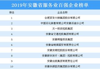 2019年安徽省服务业百强企业排行榜