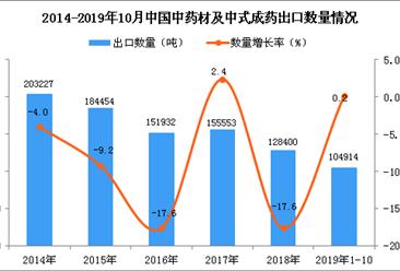 2019年1-10月中国中药材及中式成药出口量同比增长0.2%