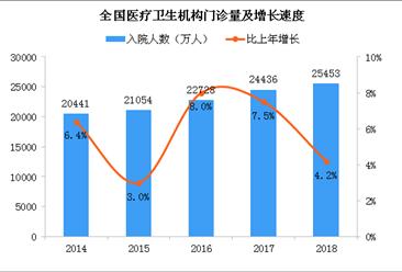 85岁医生每天接诊 中国医疗服务情况分析(图)