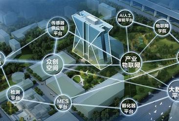 宁波市工业物联网特色产业园项目案例