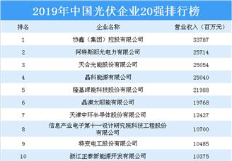 2019年中国光伏企业20强排行榜