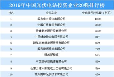 2019年中国光伏电站投资企业20强排行榜
