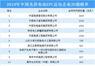 2019年中国光伏电站EPC总包企业20强排行榜