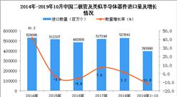 2019年1-10月中國二極管及類似半導體器件進口量同比下降11.8%