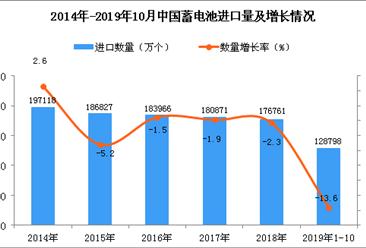 2019年1-10月中国蓄电池进口数量及金额增长率情况分析