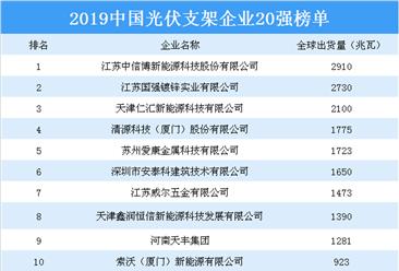 2019中国光伏支架企业20强排行榜