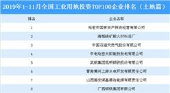 产业用地情报:2019年1-11月全国工业用地投资TOP100企业排名(土地篇)
