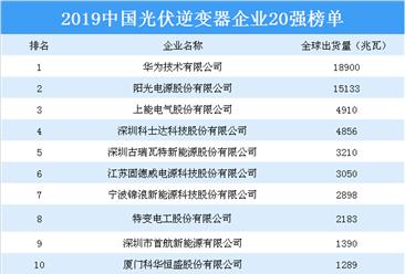 2019年中国光伏逆变器企业20强排行榜