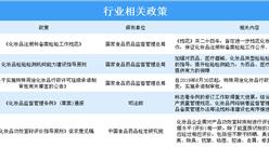 2019年中國化妝品行業相關政策匯總一覽(表)