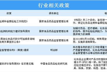 2019年中国化妆品行业相关政策汇总一览(表)