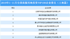 商业地产招商情报:2019年1-11月全国商服用地投资TOP100企业排名(土地篇)