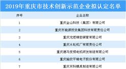 2019年重慶市技術創新示范企業擬認定名單出爐:金山科技等52家企業上榜(附詳細名單)