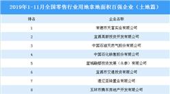 商業地產招商情報:2019年1-11月全國零售行業用地拿地面積百強企業排名(土地篇)