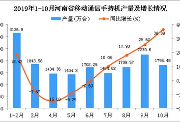 2019年1-10月河南省手机产量为16181.6万台 四虎影院网站下降2.94%