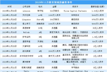 2019年11月教育領域投融資情況分析:a輪投資事件最多(附完整名單)