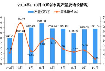 2019年1-10月山东省农用氮磷钾化肥产量同比增长3.98%