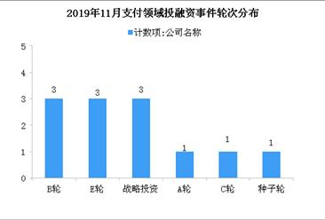 2019年11月支付领域投融资情况分析:投融资金额环比增长20%(附完整名单)