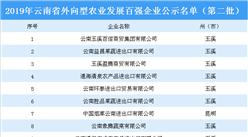 2019年云南省外向型农业发展百强企业公示名单出炉:玉溪上榜企业数量最多