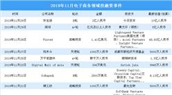 2019年11月电子商务领域投融资情况分析:天使轮投融资事件最多(附完整名单)