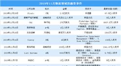 2019年11月物流領域投融資情況分析:投融資金額環比大漲(附完整名單)