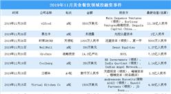 2019年11月美食餐饮领域投融资情况分析:A轮投融资事件(附完整名单)